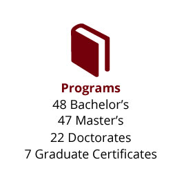 Infographic: Programs: 48 Bachelor's, 47 Master's, 22 Doctorates, 7 Graduate Certificates
