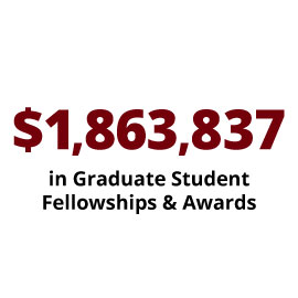 Infographic: $1,863,837 in graduate student fellowships & awards (2014)