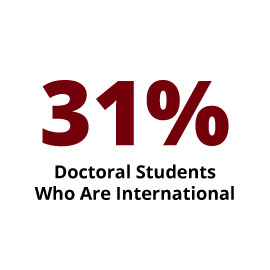 Infographic: 31% Doctoral Students who are International