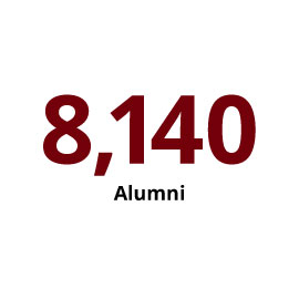 Infographic: 8,140 total alumni