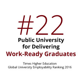 #22 public university for delivering work-ready graduates; Times Higher Education Global University Employability Ranking 2016