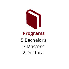 Infographic: Programs: 5 Bachelor's, 3 Master's and 2 Doctoral